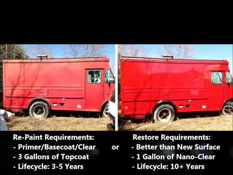 Nano Clear for Fleet Vehicles - Video