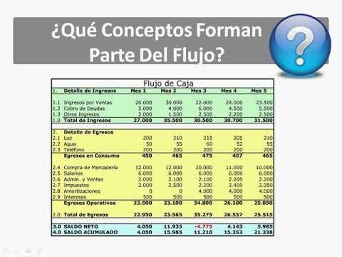 Administración Financiera: Flujo de Efectivo