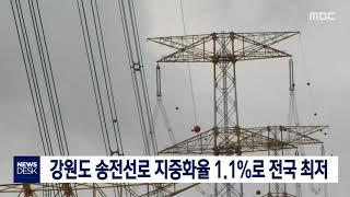 투]강원도 송전선로 지중화율 1.1%로 전국 최저
