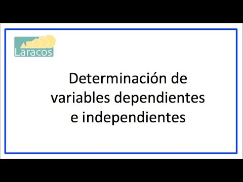 Variable independiente y dependiente en funciones