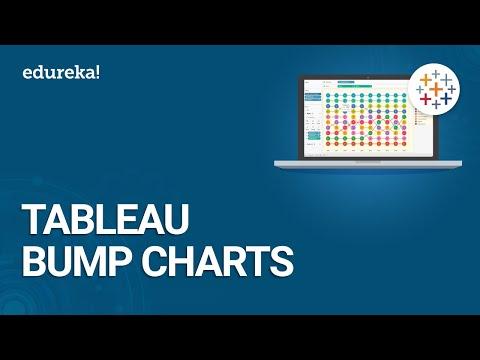 Tableau Bump Charts | Tableau Advanced Charts | Tableau Tutorial for Beginners | Edureka