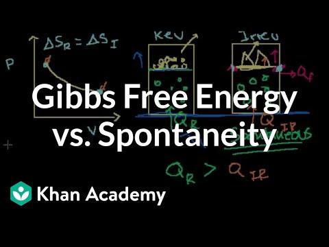 More Rigorous Gibbs Free Energy / Spontaneity Relationship | Chemistry | Khan Academy