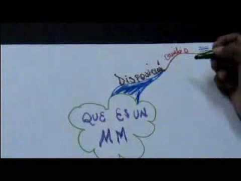 MAPAS MENTALES PASO A PASO