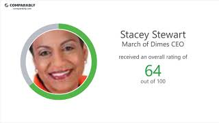 March of Dimes' CEO and Work Experience - Q1 2019