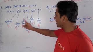 || GK Tricks Science:|| अक्रिय गैसे तथा धातु tricks, railway ,ssc, bank by Deepak bhatt