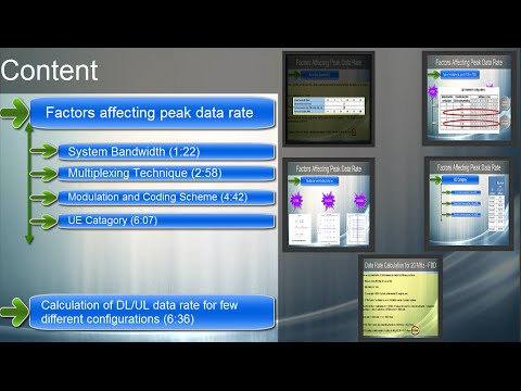 LTE Data Rate/Throughput