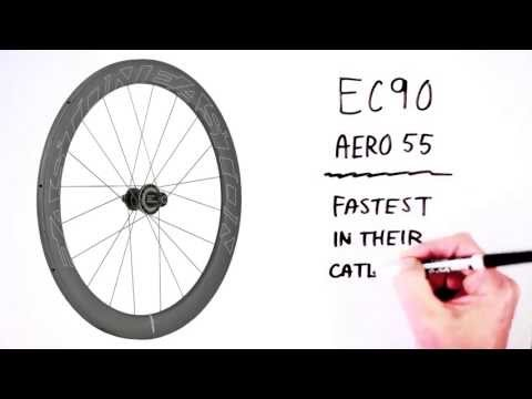 Easton Cycling: Why Aerodynamics Matter