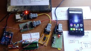 Vehicle Tracking System Using GPS - GSM
