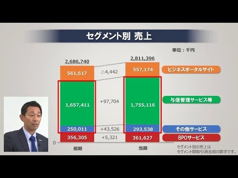 リスクモンスター(株) 「リスモンちゃんねる2018夏」