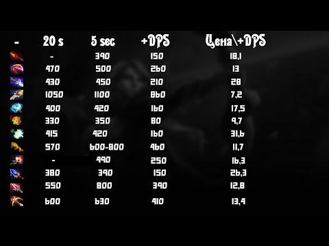 Сравнение ДПС разных предметов на Windrunner