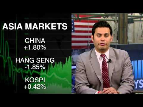 05/03: Stock futures positive ahead dog earnings, Asia remains mixed, SP500 in focus