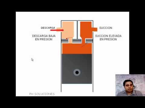 Curso de refrigeracion FALTA RENDIMIENTO.wmv