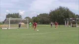 Tanner Kukes - Goalkeeper