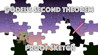 Gödel's Second Incompleteness Theorem, Proof Sketch
