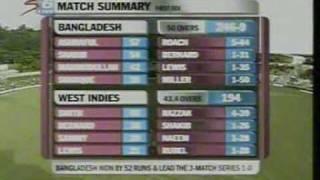 BAN Vs WI (1st ODI) Win © Mishu™