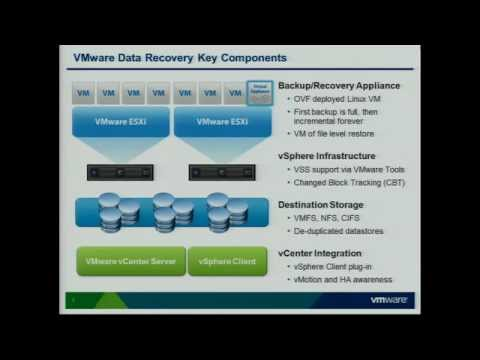VMware Data Recovery - Everything You Need To Know (BCO1432)