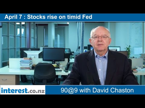 90 seconds @ 9am : Stocks rise on timid Fed