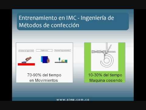 Entrenamiento en Ingenieria de Metodos de Confeccion.