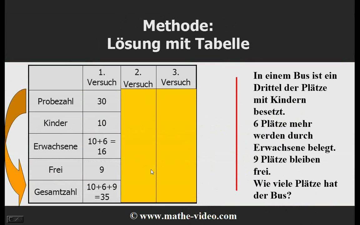 Mathematik 5 Primarstufe  Lehrmittelverlag Zürich