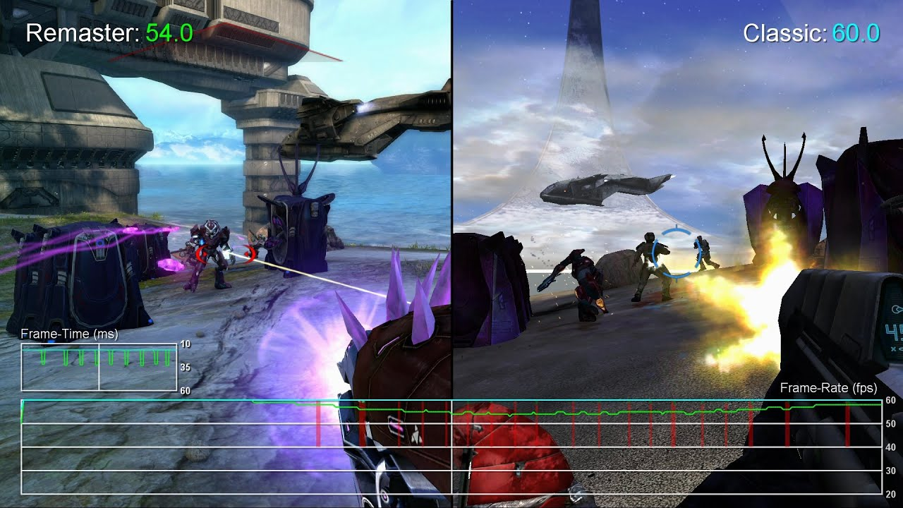 60fps Halo 1 Xbox One Master Chief Collection The Silent Cartographer Frame Rate Test YouTube