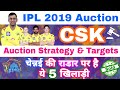 IPL 2019   CSK Auction Strategy & 5 Target Players List   Chennai Super Kings
