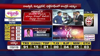 Reasons Behind Congress Party Failure in Telangana 2018 | 10Tv Analysis