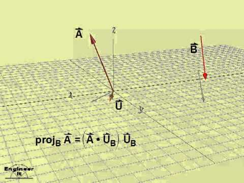 3d vector projection example
