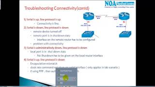 CCNA Routing & Switching:  Troubleshooting Connectivity