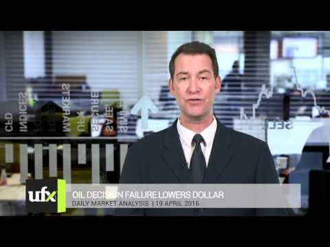UFX Daily Forex Currency Trading News 19-April-2016