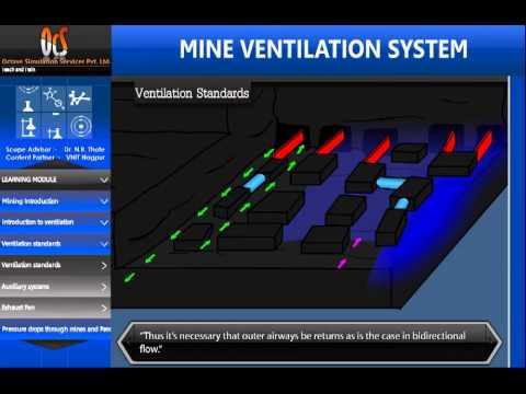 Bord And Pillar Method Mine Ventilation By Ocs Www