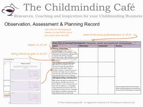Eyfs Childminder Individual Learning Plans