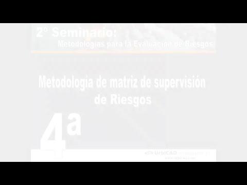 Metodología de matriz DOFA