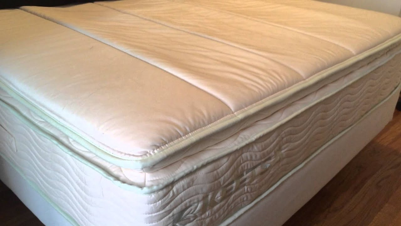 Mattress Manufacturers & Brands Directory. Browse our manufacturer and product line listings to find mattress information and reviews.