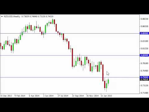 NZD/USD Forecast for the week of February 16 2015, Technical Analysis