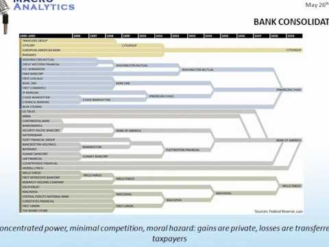 05-26-12 - CRONY CAPITALISM - Charles Hugh Smith - MACRO ANALYTICS.wmv