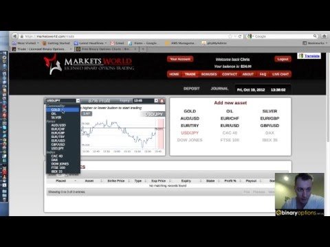 MarketsWorld Review   Strategy. Trading. Demo [Broker Reviews: #4]