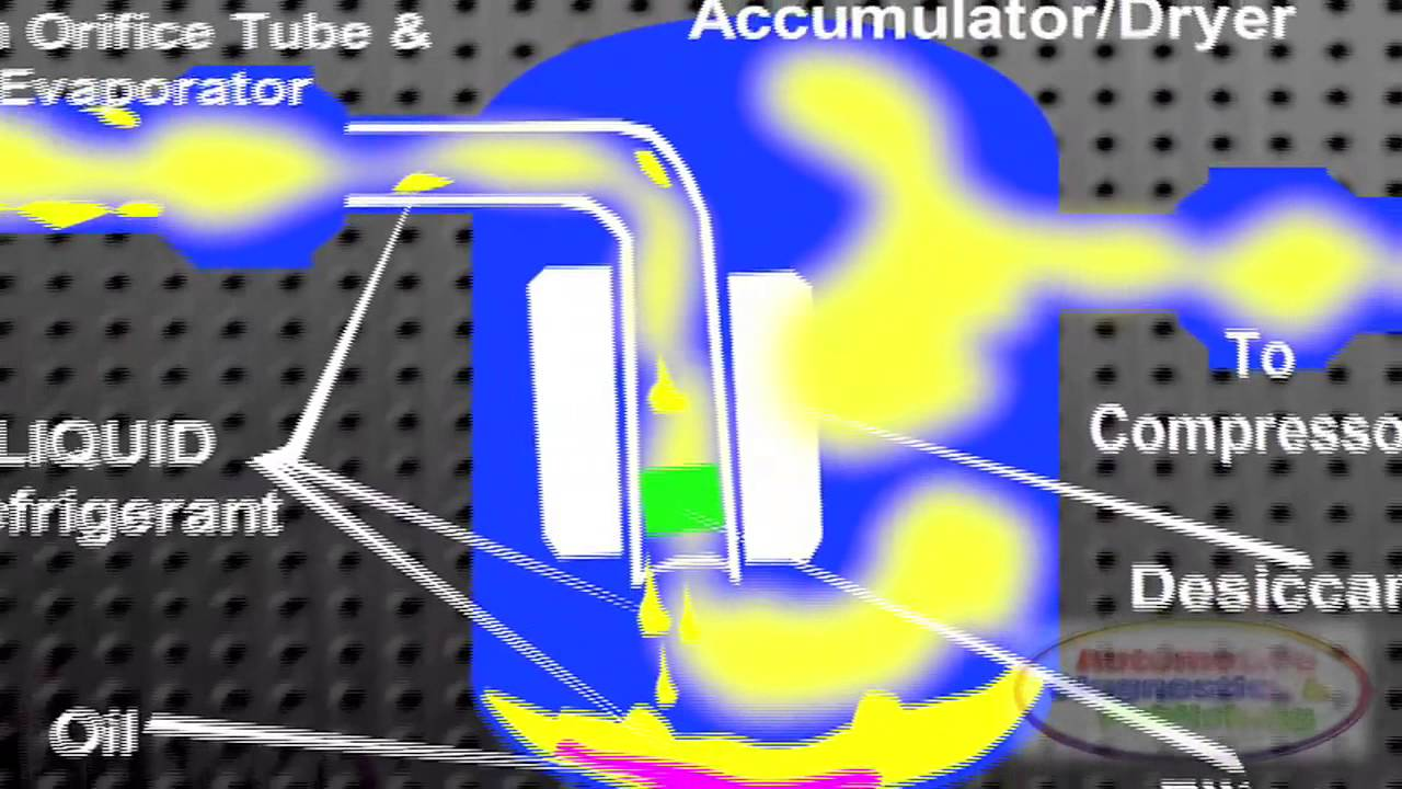 Hvac Receiver Dryer Accumulator Youtube