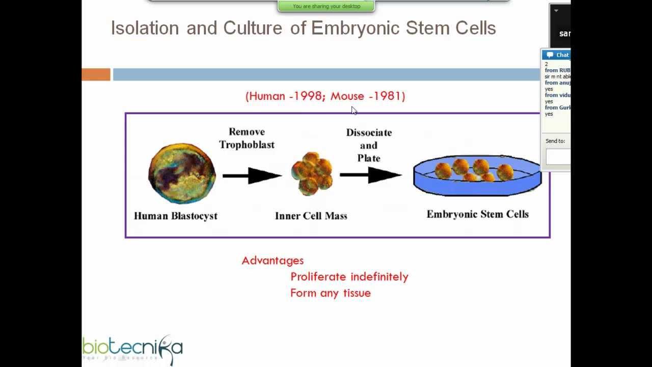 Biotecnika CSIR NET Coaching - Life Sciences & Chemical ...