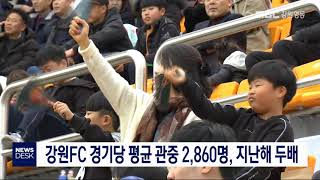 강원FC 경기당 평균 관중 2,860명, 지난해 두 배