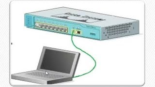 How to connect PC to Cisco Switch