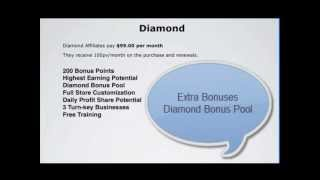 Home Based Business Ideas  ** Working Online From Home **