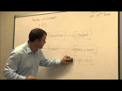function block diagrams