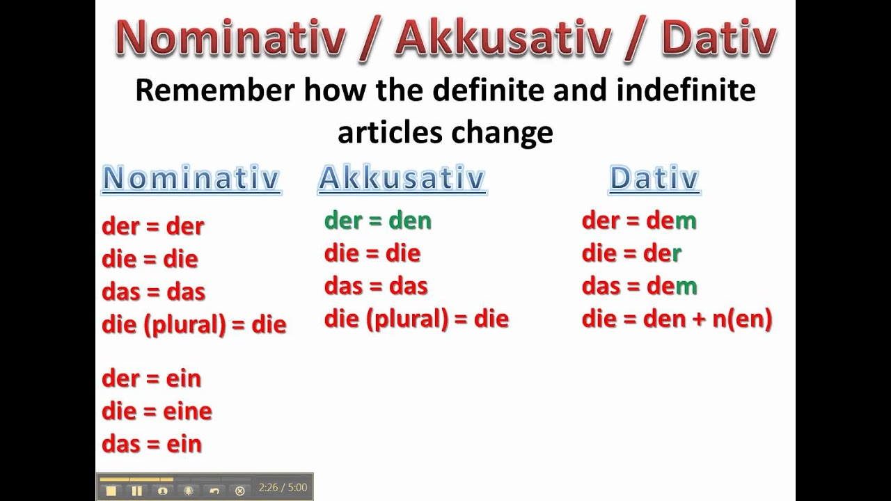 Dative case in german explanation for Nominativ akkusativ dativ