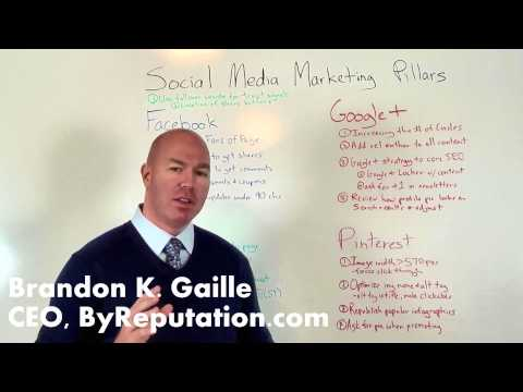 Social Media Marketing Video Tutorial And Guide