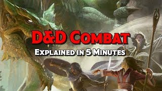 D&D 5E Combat Explained in 5 Minutes