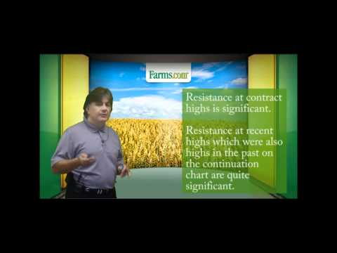 Agriculture Commodity Marketing  Technical Analysis Part 2 Farms.com Market School