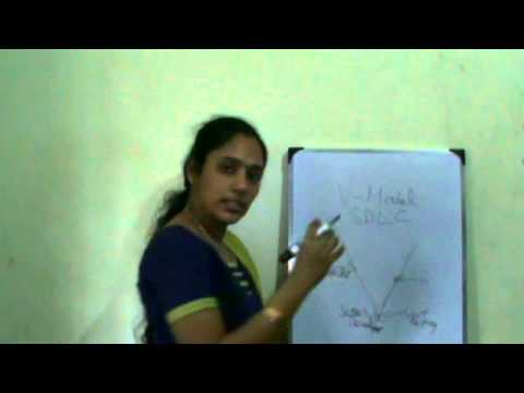 Software Development Basics - Software Development Life Cycle -SDLC V Model - Tamil / English -Deepa