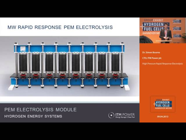 High Pressure Rapid Response Electrolysis