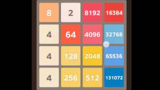 The Highest Score and Tile in 2048 and The End of the Game
