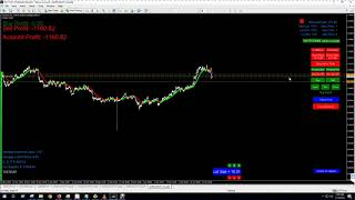 $10 MT4 Simulator.  Best Forex Learning Tool.  Test new indicator.
